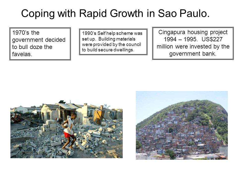 Coping with Rapid Growth in Sao Paulo.