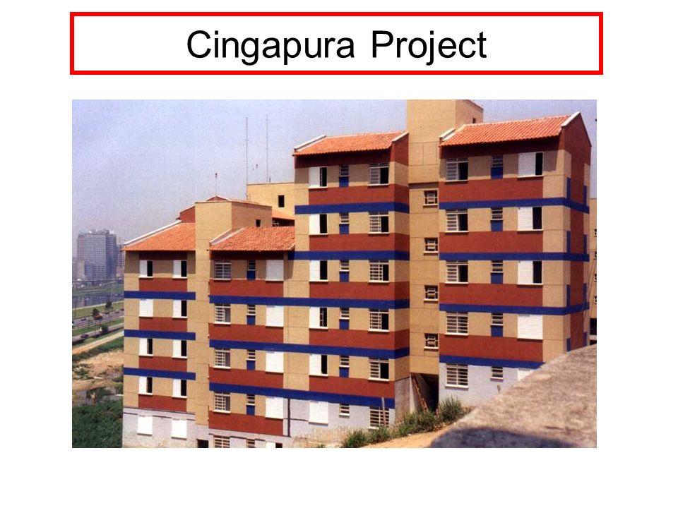 Urbanisation Ppt Video Online Download