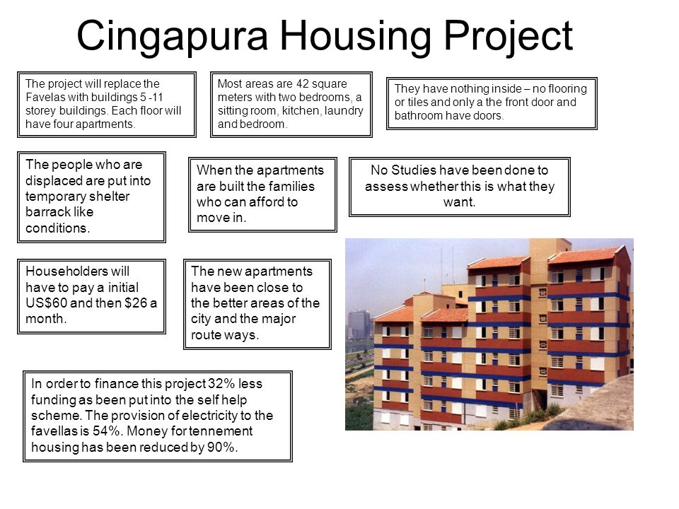 Cingapura Housing Project