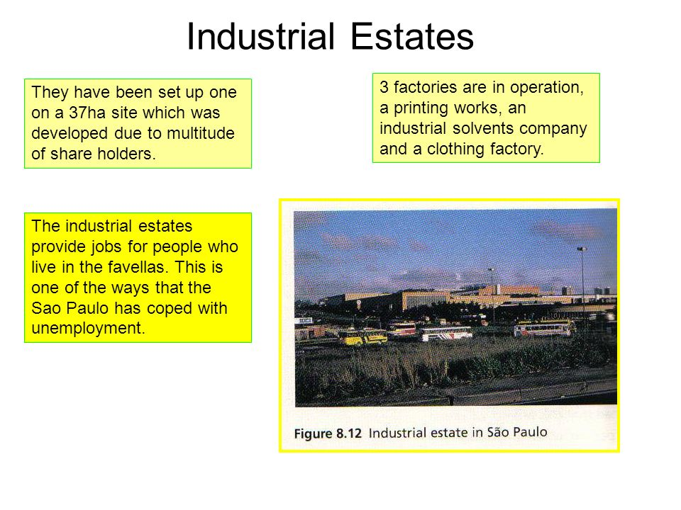 Industrial Estates 3 factories are in operation, a printing works, an industrial solvents company and a clothing factory.