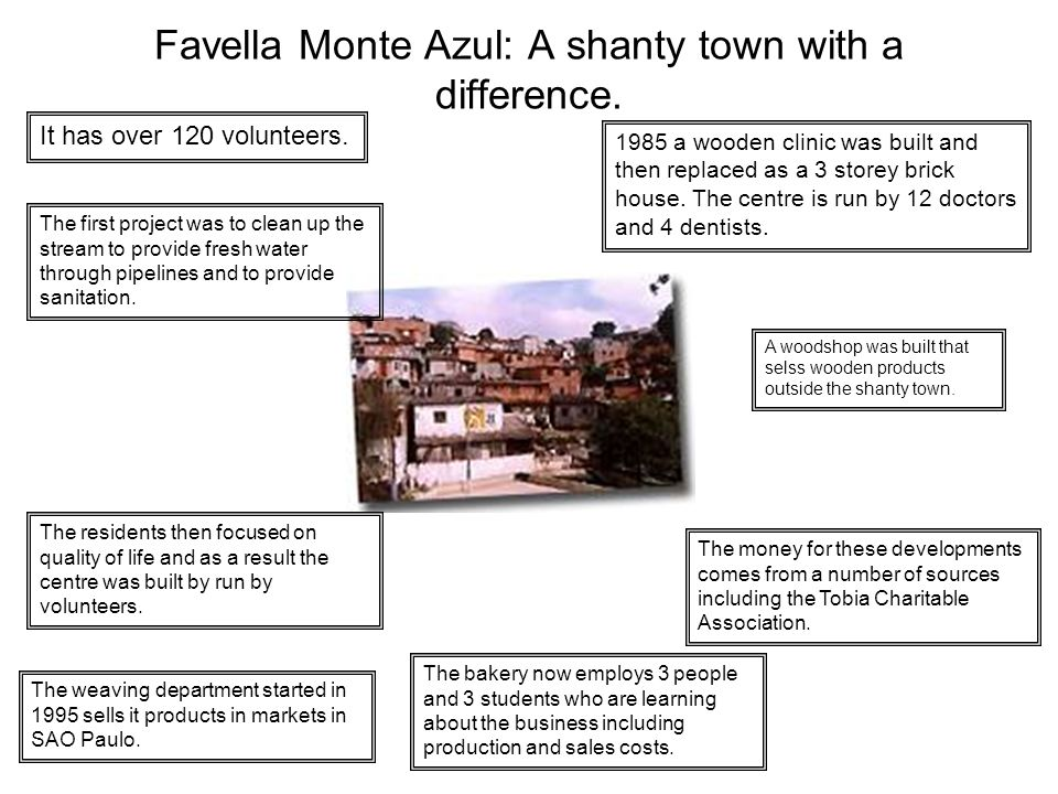 Favella Monte Azul: A shanty town with a difference.