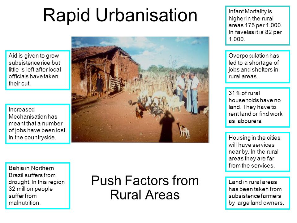 Push Factors from Rural Areas