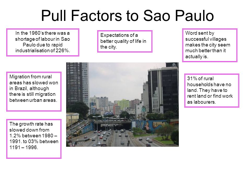 Pull Factors to Sao Paulo