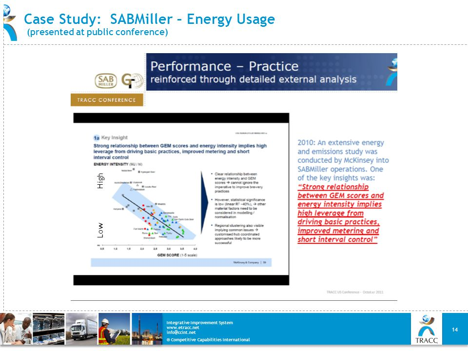 Case Study: SABMiller – Energy Usage (presented at public conference)