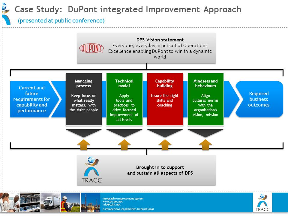 Case Study: DuPont integrated Improvement Approach (presented at public conference)