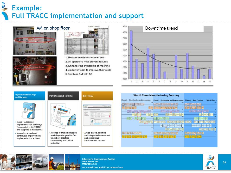 Example: Full TRACC implementation and support