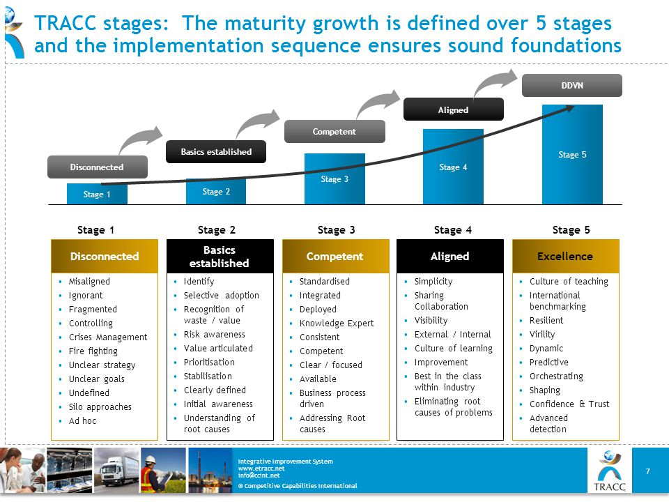 TRACC stages: The maturity growth is defined over 5 stages and the implementation sequence ensures sound foundations