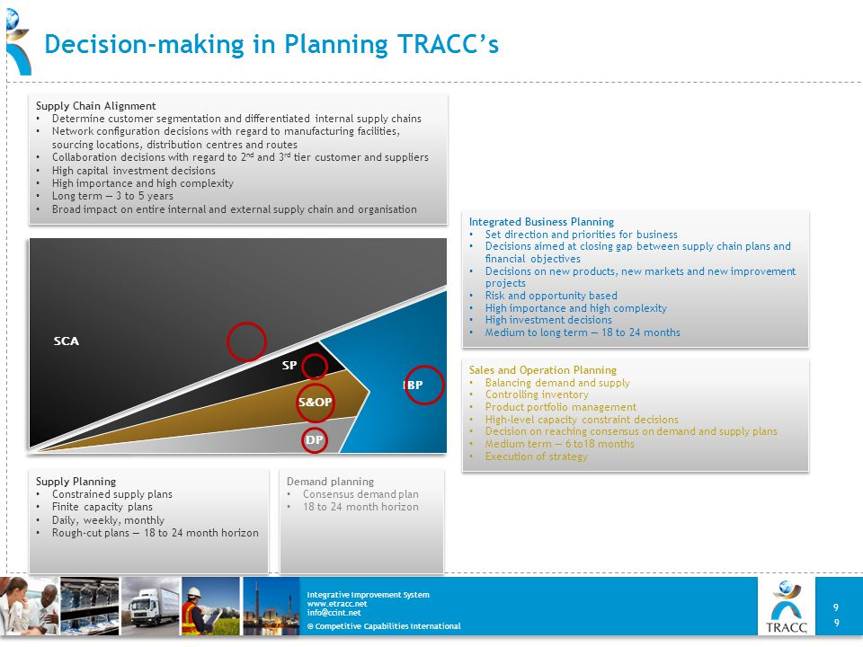Decision-making in Planning TRACC's