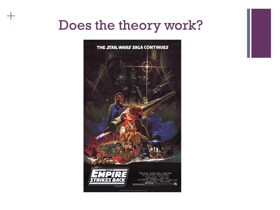 Does the theory work