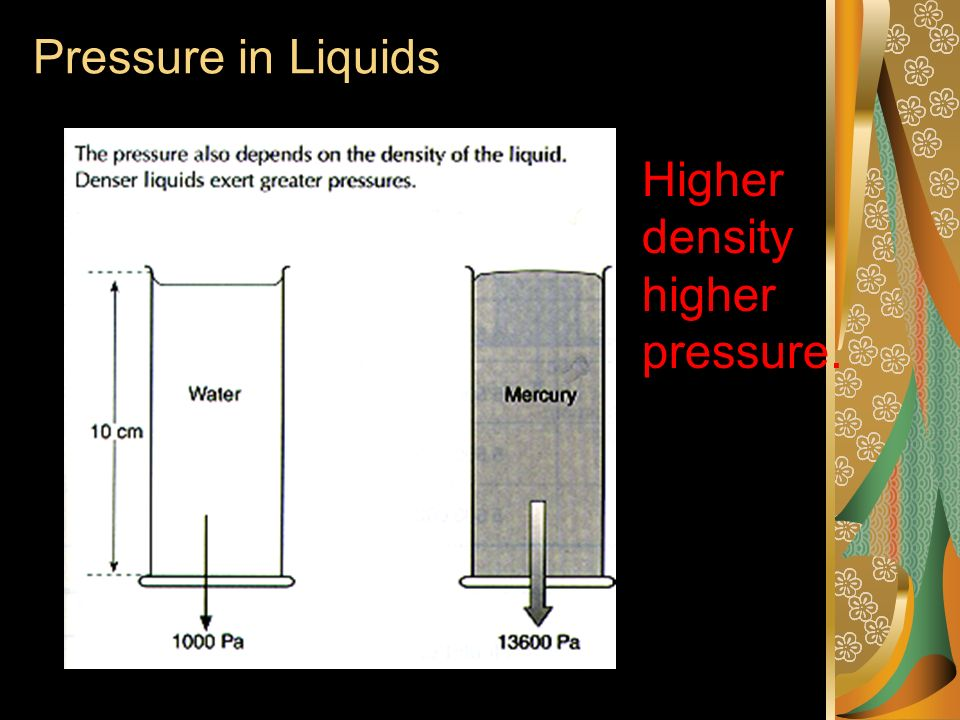 Pressure in Liquids Higher density higher pressure.