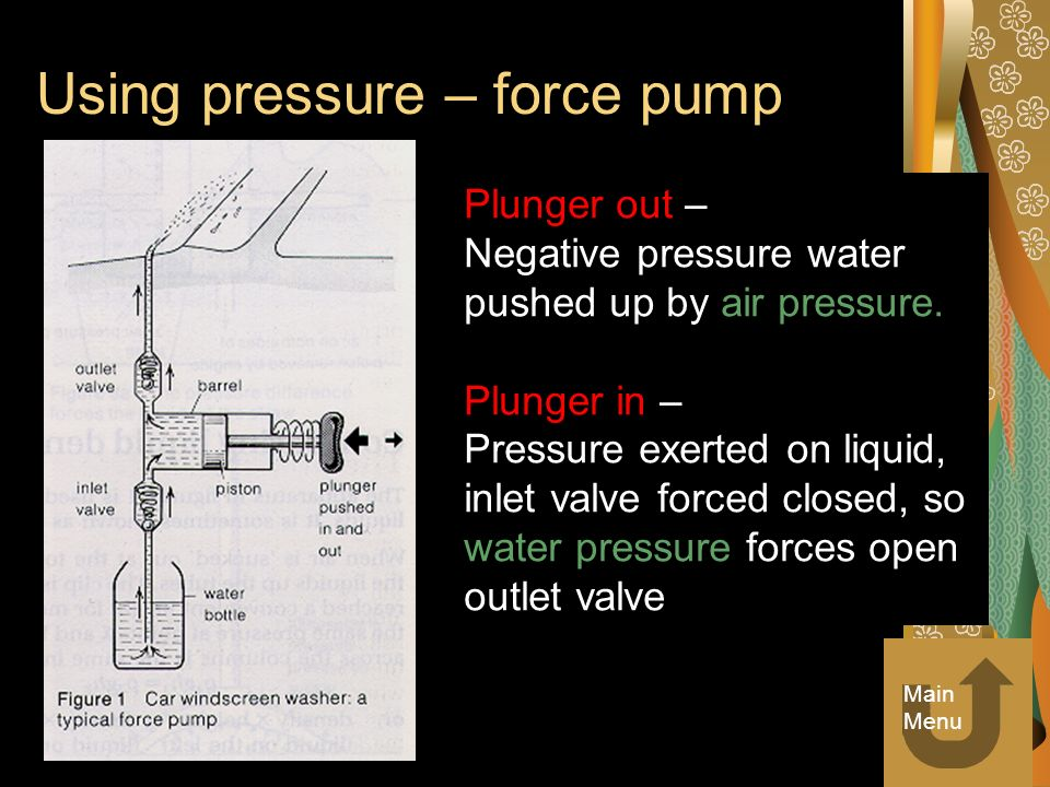 Using pressure – force pump