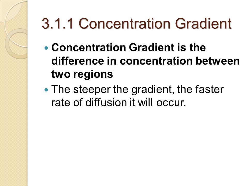 3.1.1 Concentration Gradient