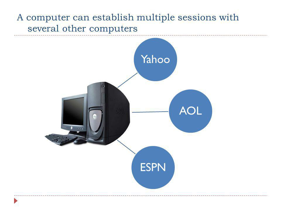 A computer can establish multiple sessions with several other computers