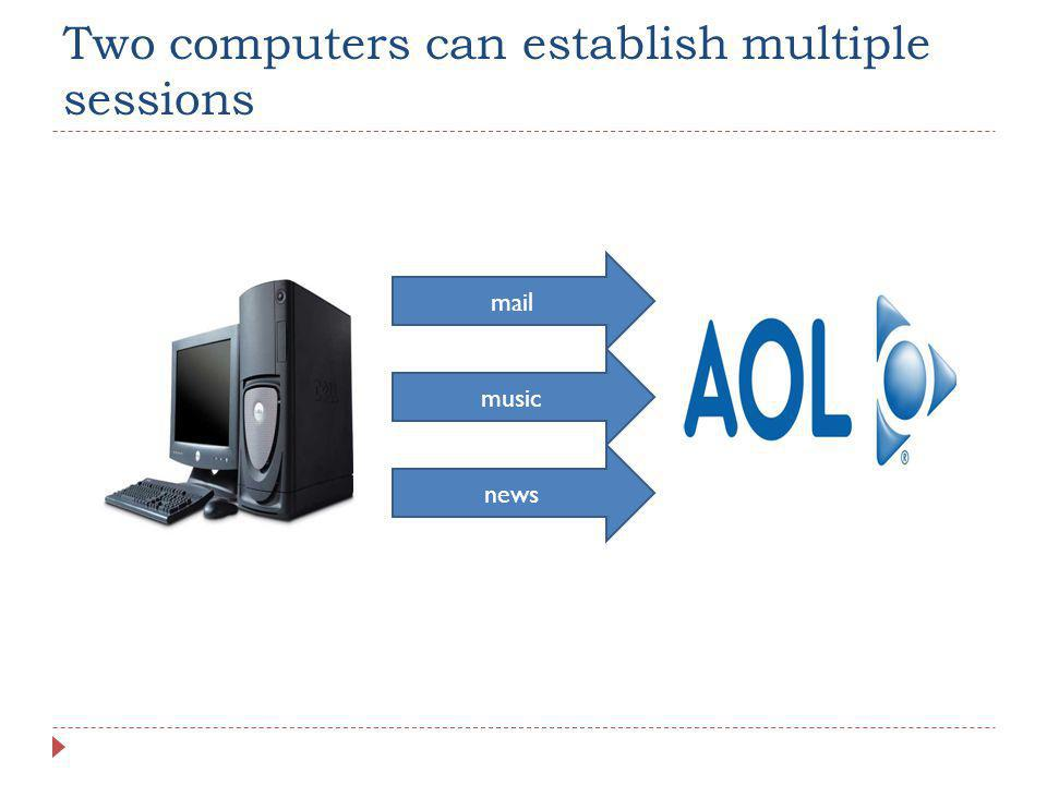 Two computers can establish multiple sessions