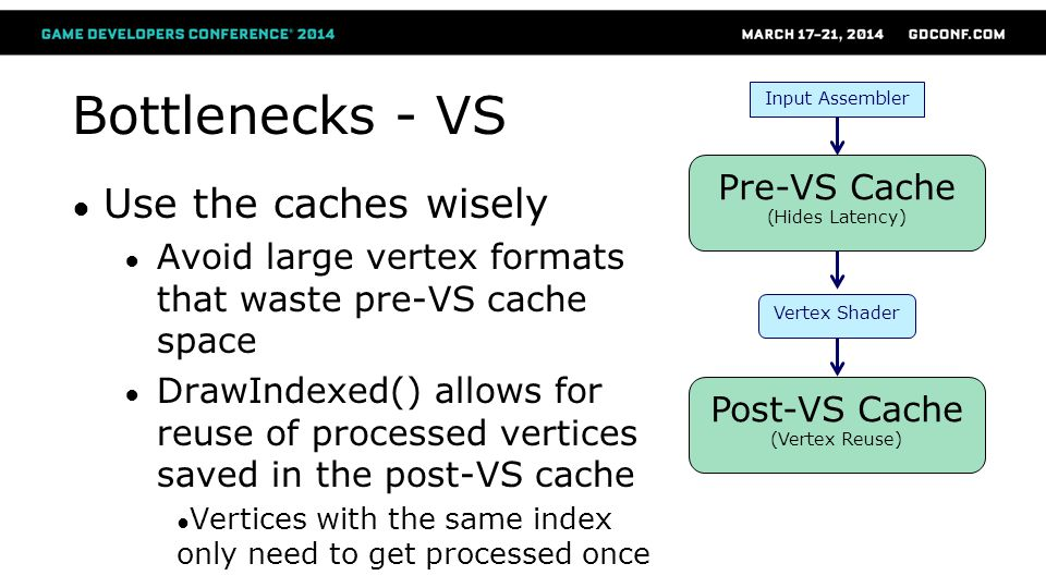 Bottlenecks - VS Use the caches wisely Pre-VS Cache