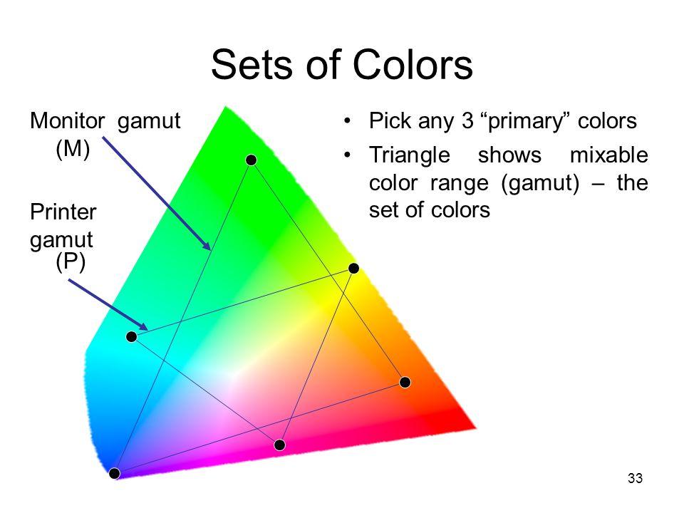 Sets of Colors Monitor gamut (M) Printer gamut (P)