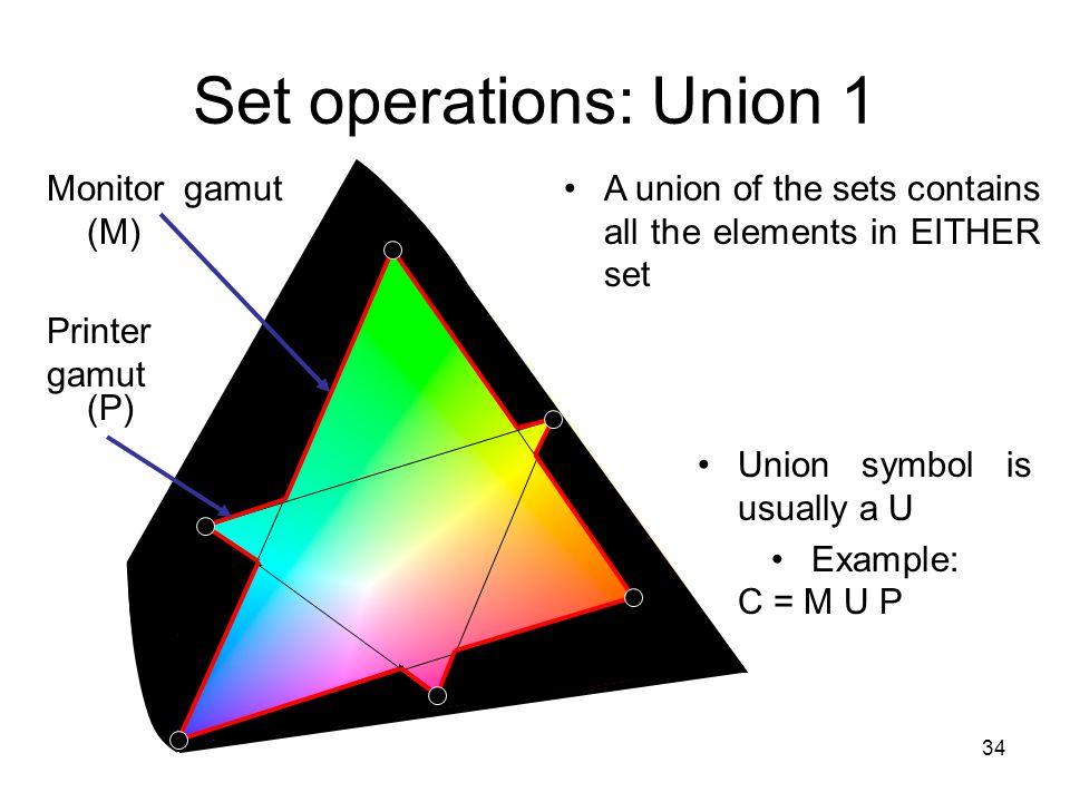 Set operations: Union 1 Monitor gamut (M)