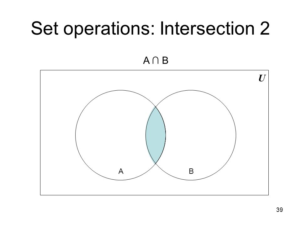 Set operations: Intersection 2