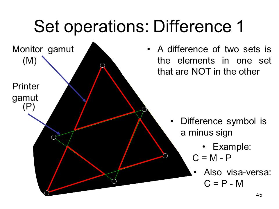 Set operations: Difference 1