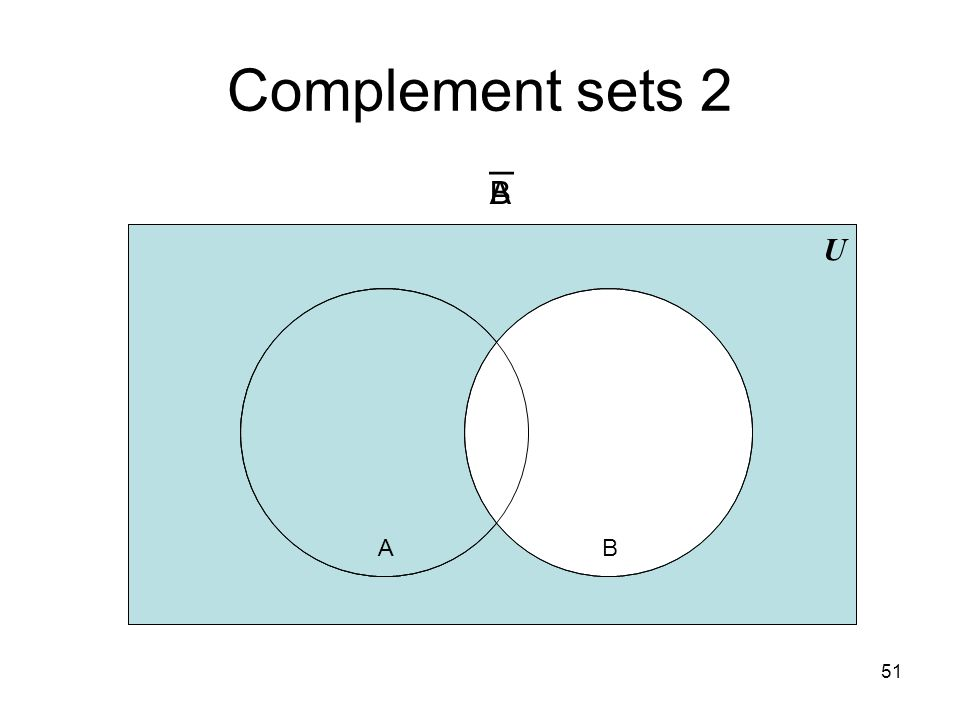 Complement sets 2 _ B A U A B