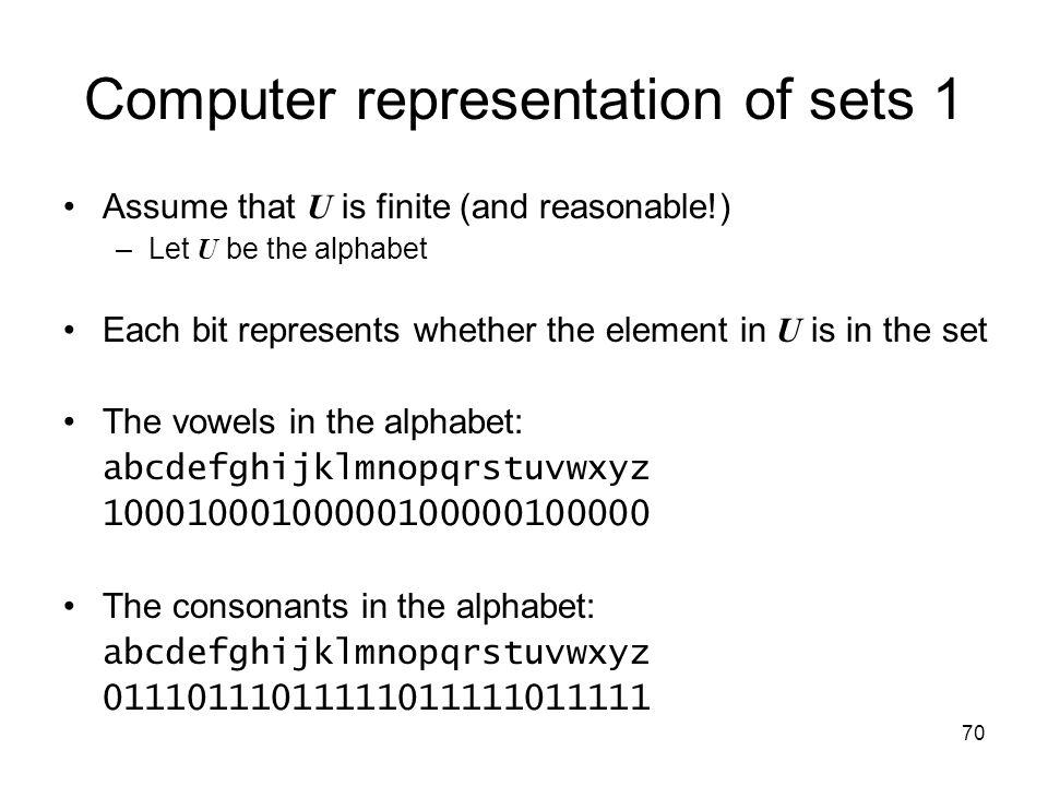 Computer representation of sets 1