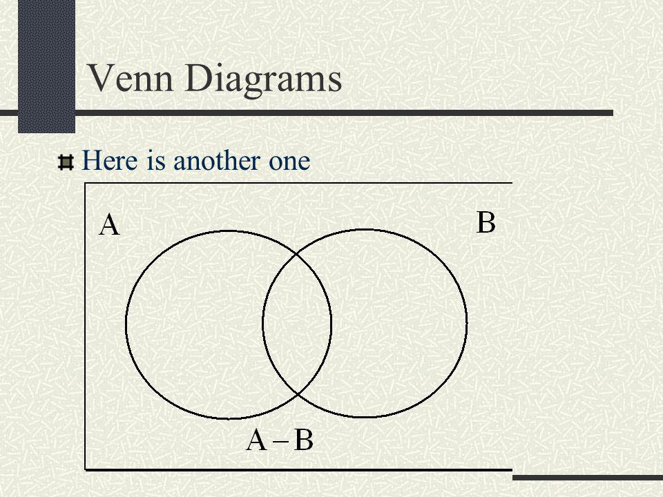 Venn Diagrams Here is another one