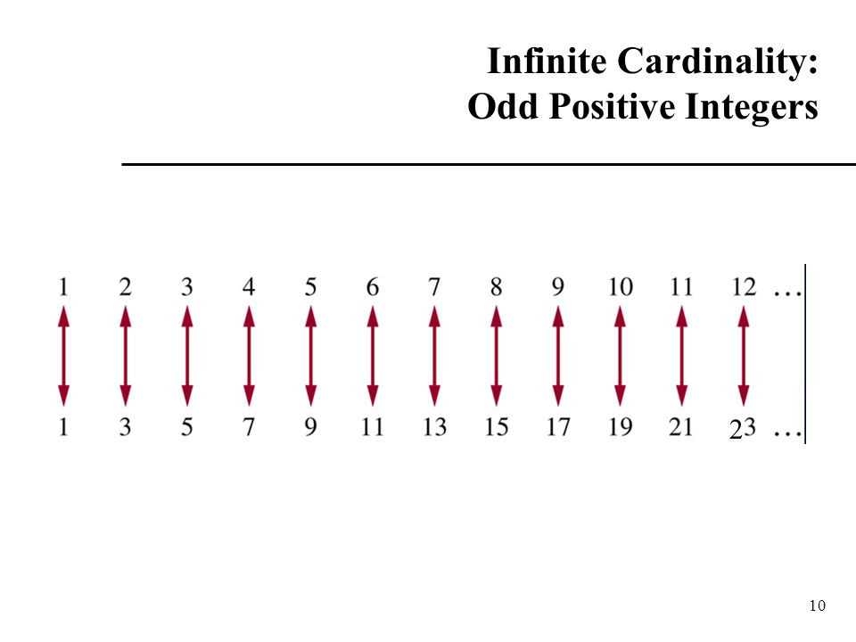 Infinite Cardinality: Odd Positive Integers