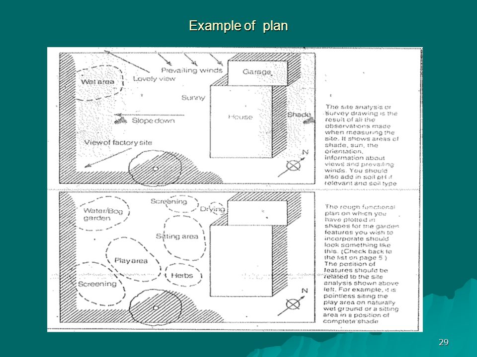 Example of plan