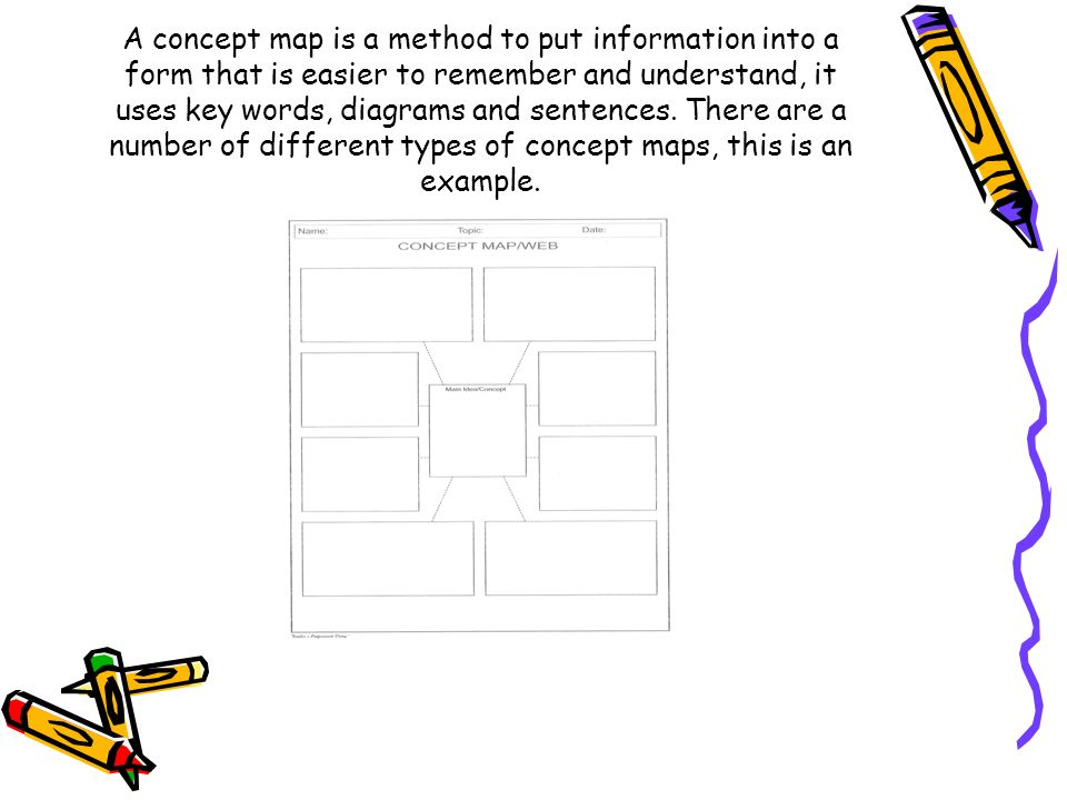 A concept map is a method to put information into a form that is easier to remember and understand, it uses key words, diagrams and sentences.