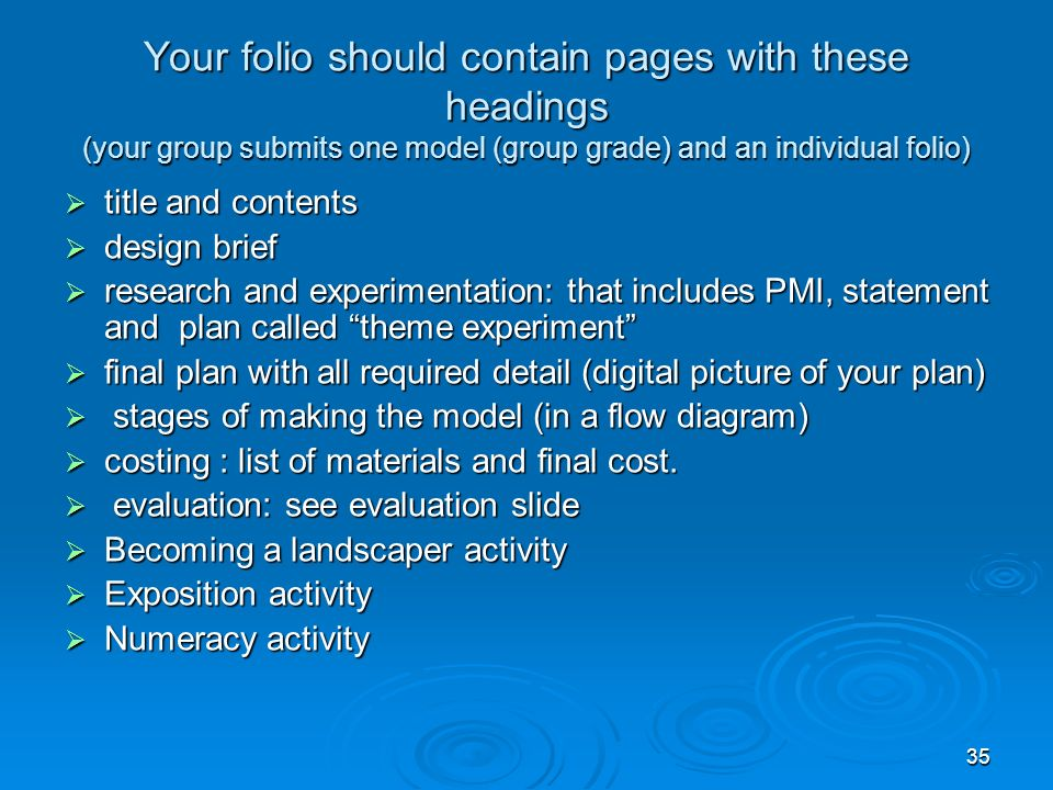 Your folio should contain pages with these headings (your group submits one model (group grade) and an individual folio)