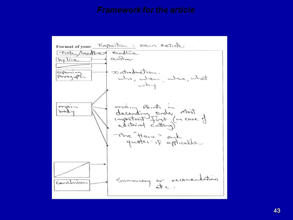 Framework for the article