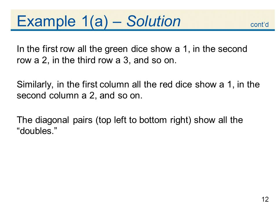 Example 1(a) – Solution cont'd. In the first row all the green dice show a 1, in the second row a 2, in the third row a 3, and so on.