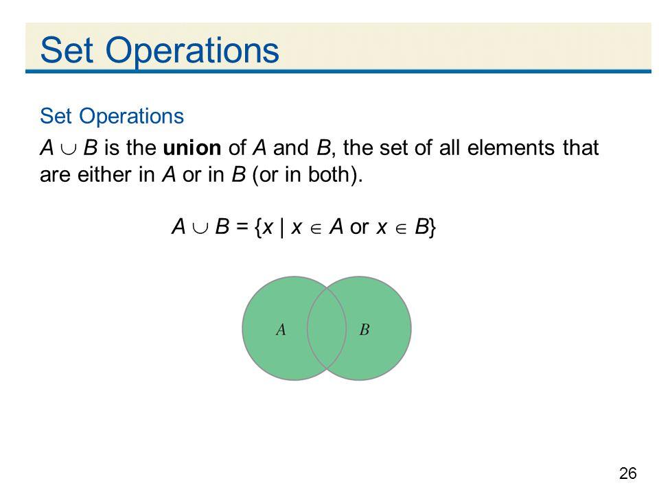 Set Operations Set Operations