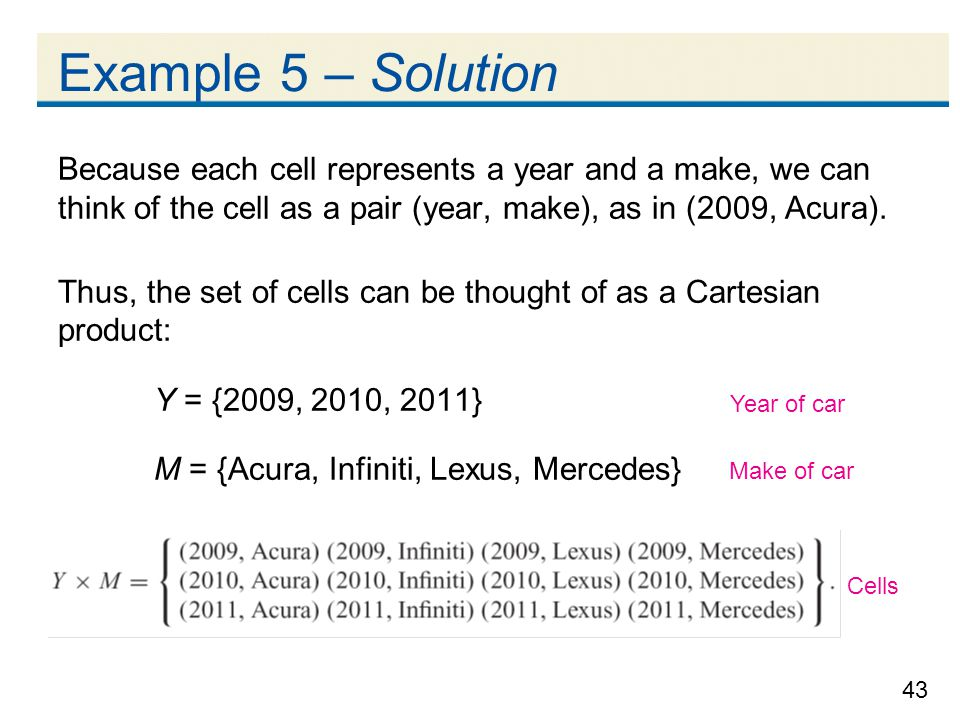 Example 5 – Solution Because each cell represents a year and a make, we can think of the cell as a pair (year, make), as in (2009, Acura).