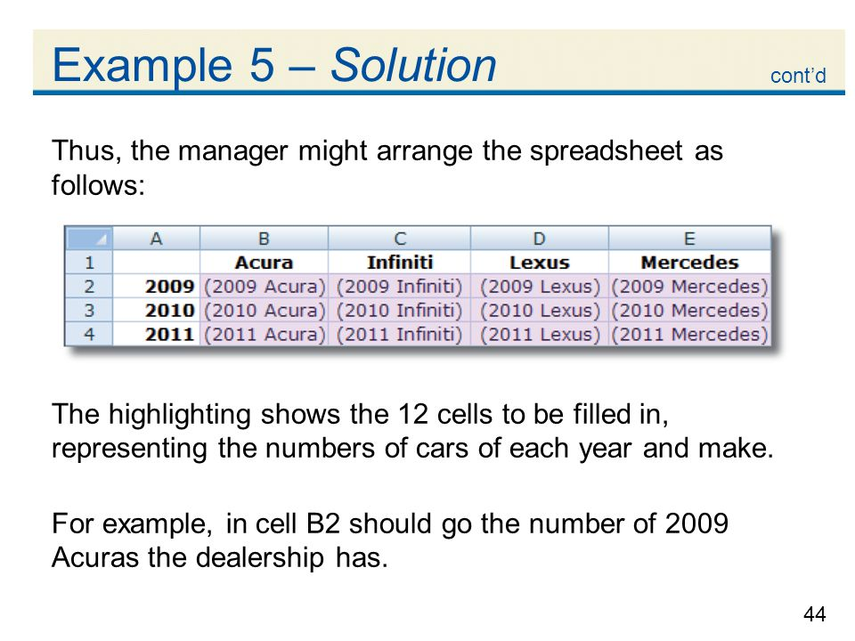 Example 5 – Solution cont'd. Thus, the manager might arrange the spreadsheet as follows: