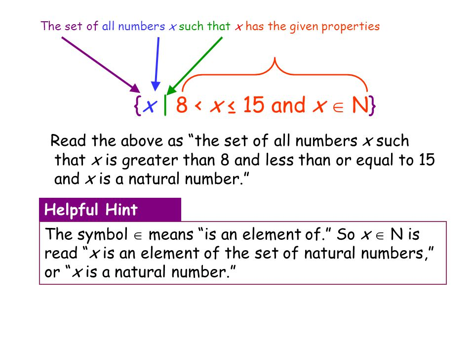 The set of all numbers x such that x has the given properties
