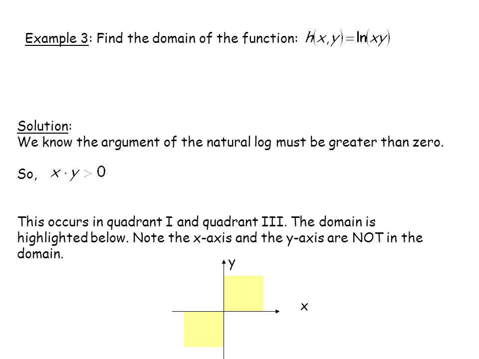 Example 3: Find the domain of the function: