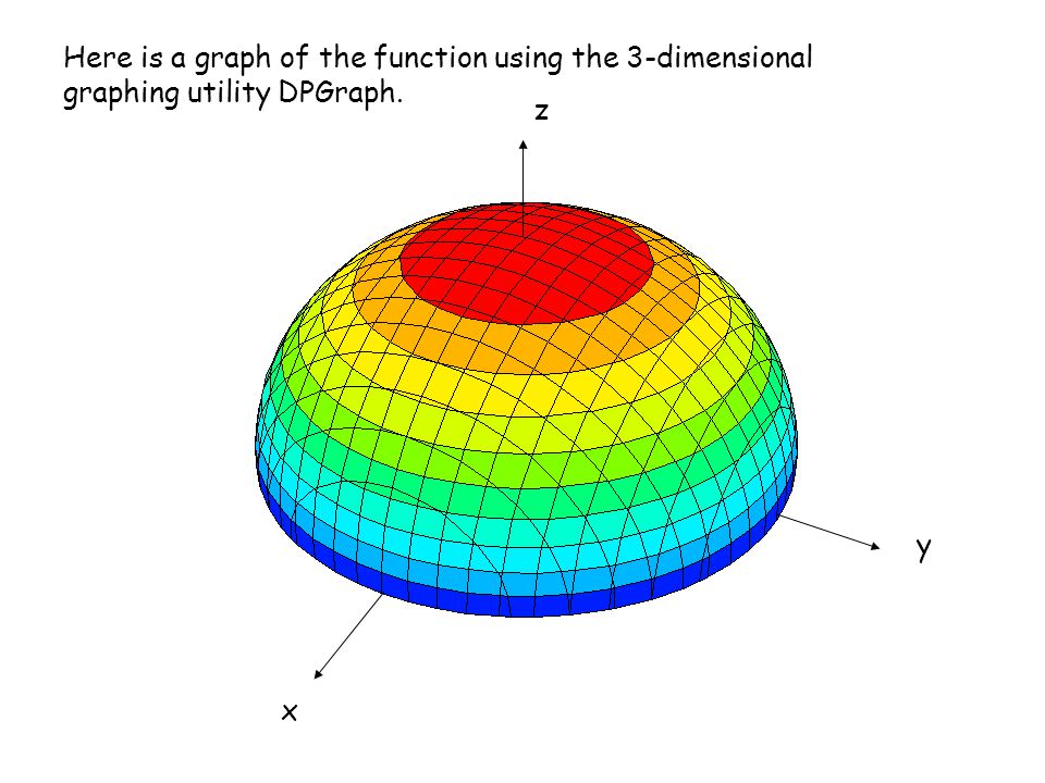 Here is a graph of the function using the 3-dimensional graphing utility DPGraph.