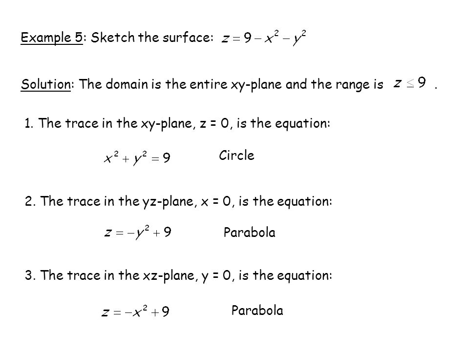 Example 5: Sketch the surface: