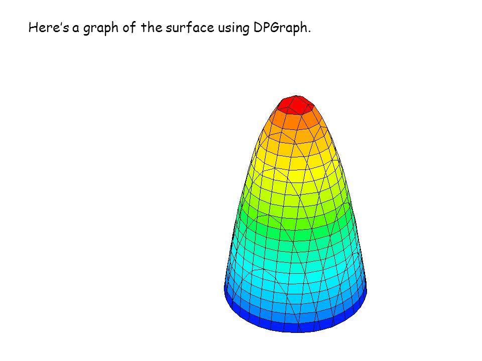 Here's a graph of the surface using DPGraph.