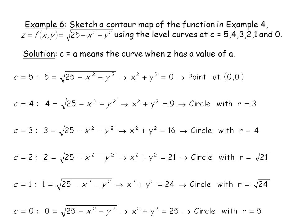 Example 6: Sketch a contour map of the function in Example 4,