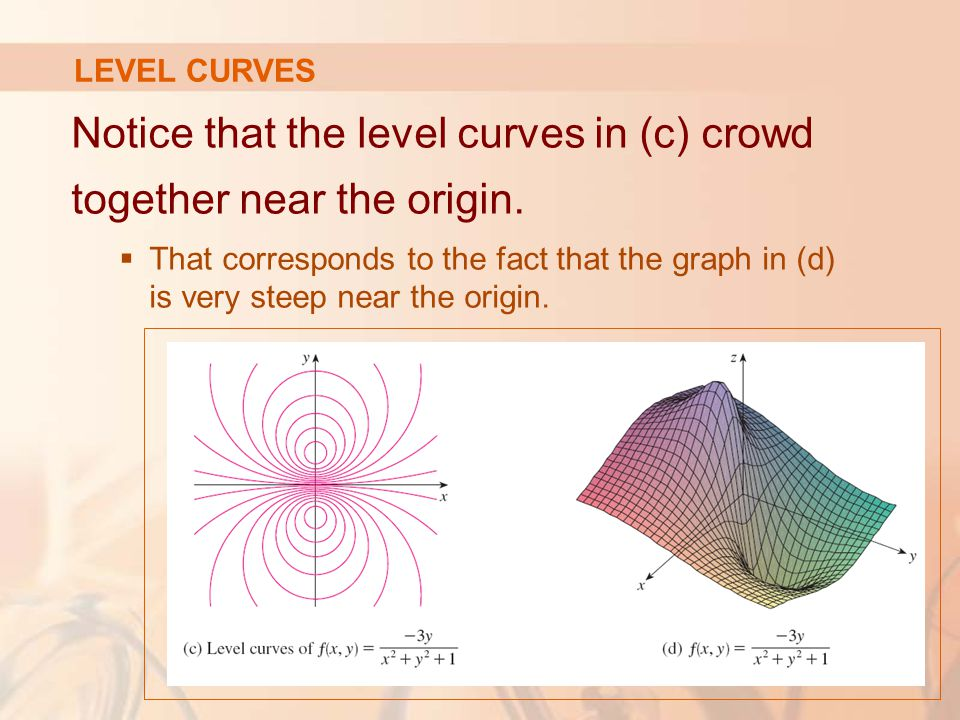 Notice that the level curves in (c) crowd together near the origin.