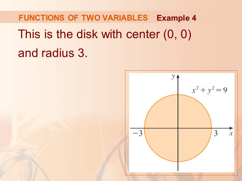 FUNCTIONS OF TWO VARIABLES