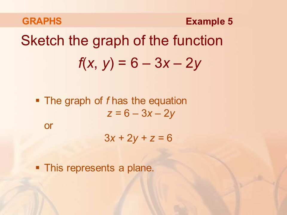 Sketch the graph of the function f(x, y) = 6 – 3x – 2y