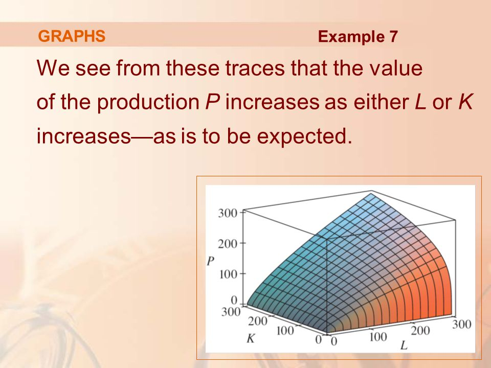 GRAPHS Example 7.
