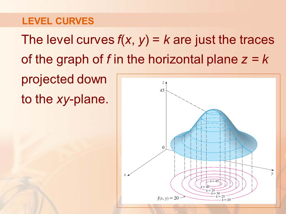 LEVEL CURVES The level curves f(x, y) = k are just the traces of the graph of f in the horizontal plane z = k projected down to the xy-plane.