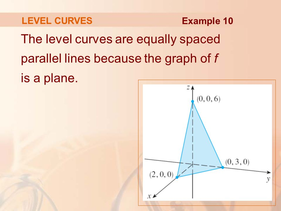 LEVEL CURVES Example 10.