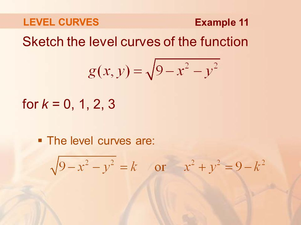 Sketch the level curves of the function for k = 0, 1, 2, 3