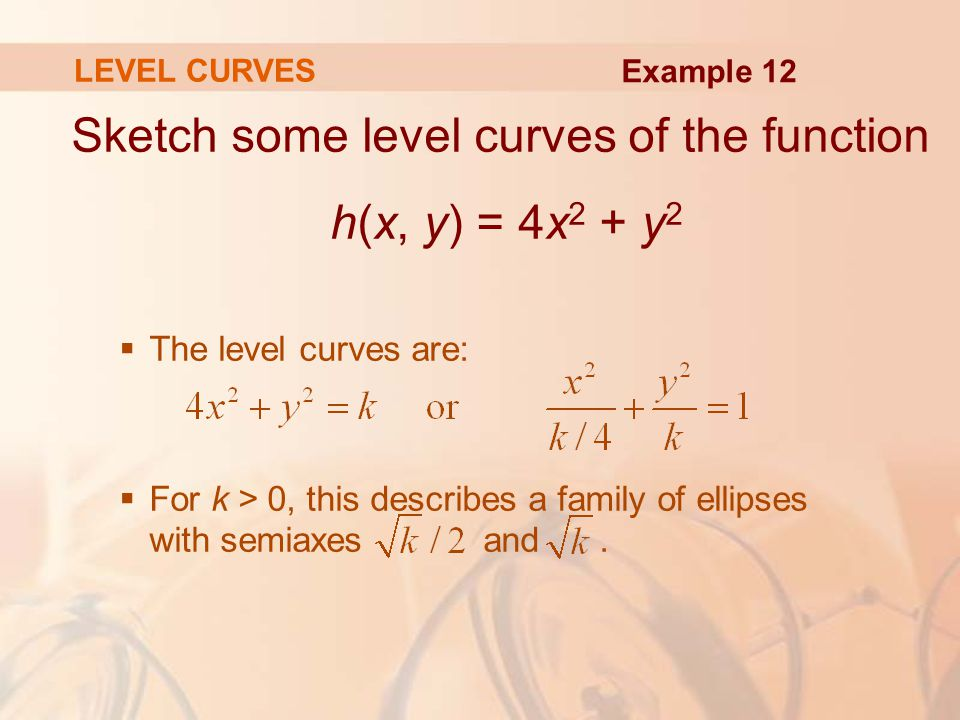 Sketch some level curves of the function h(x, y) = 4x2 + y2