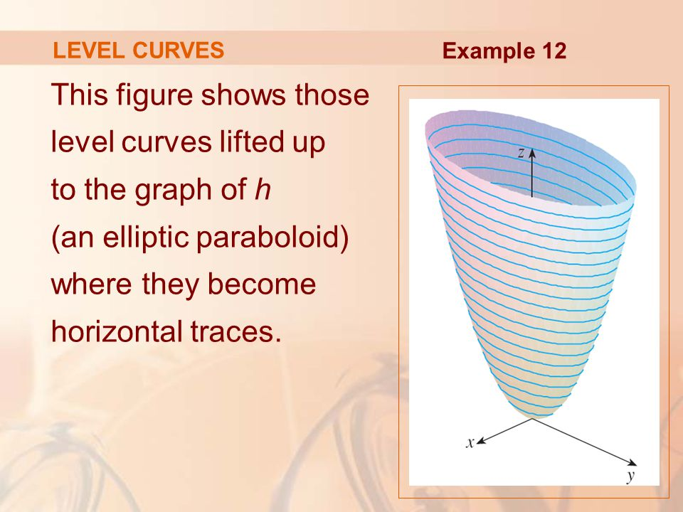 LEVEL CURVES Example 12.